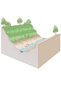 rivier terras (1)